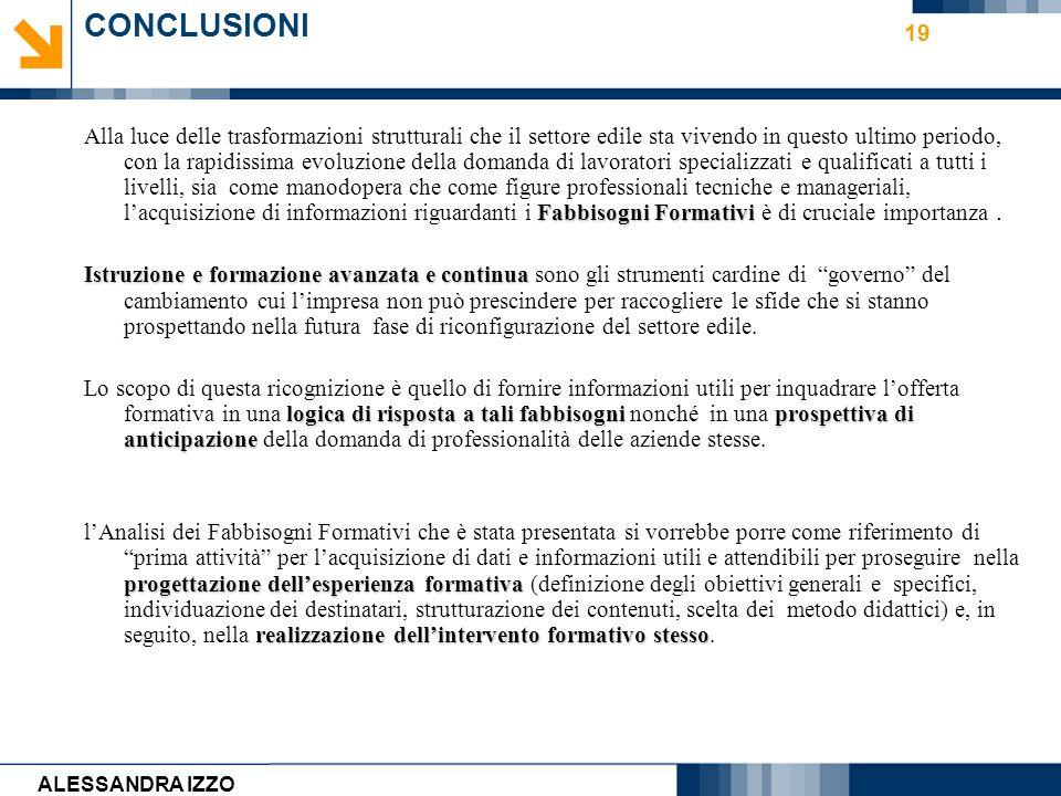 Carmen Cirulli 19 CONCLUSIONI Fabbisogni Formativi Alla luce delle trasformazioni strutturali che il settore edile sta vivendo in questo ultimo period