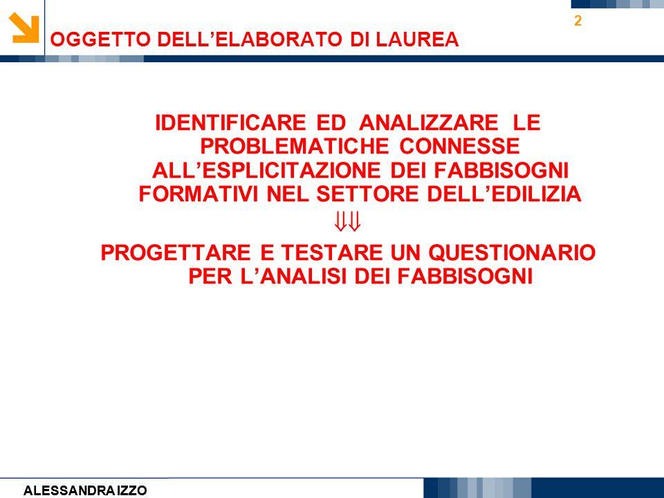 Carmen Cirulli 2 OGGETTO DELLELABORATO DI LAUREA IDENTIFICARE ED ANALIZZARE LE PROBLEMATICHE CONNESSE ALLESPLICITAZIONE DEI FABBISOGNI FORMATIVI NEL S