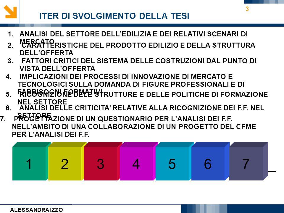 Carmen Cirulli 3 ITER DI SVOLGIMENTO DELLA TESI 1.ANALISI DEL SETTORE DELLEDILIZIA E DEI RELATIVI SCENARI DI MERCATO 12 2. CARATTERISTICHE DEL PRODOTT