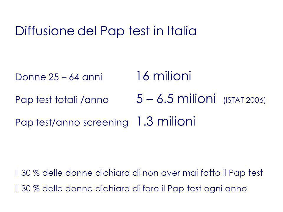 Regione Veneto – Screening citologico estensione triennale corretta inviti 2005-2007 72,4%