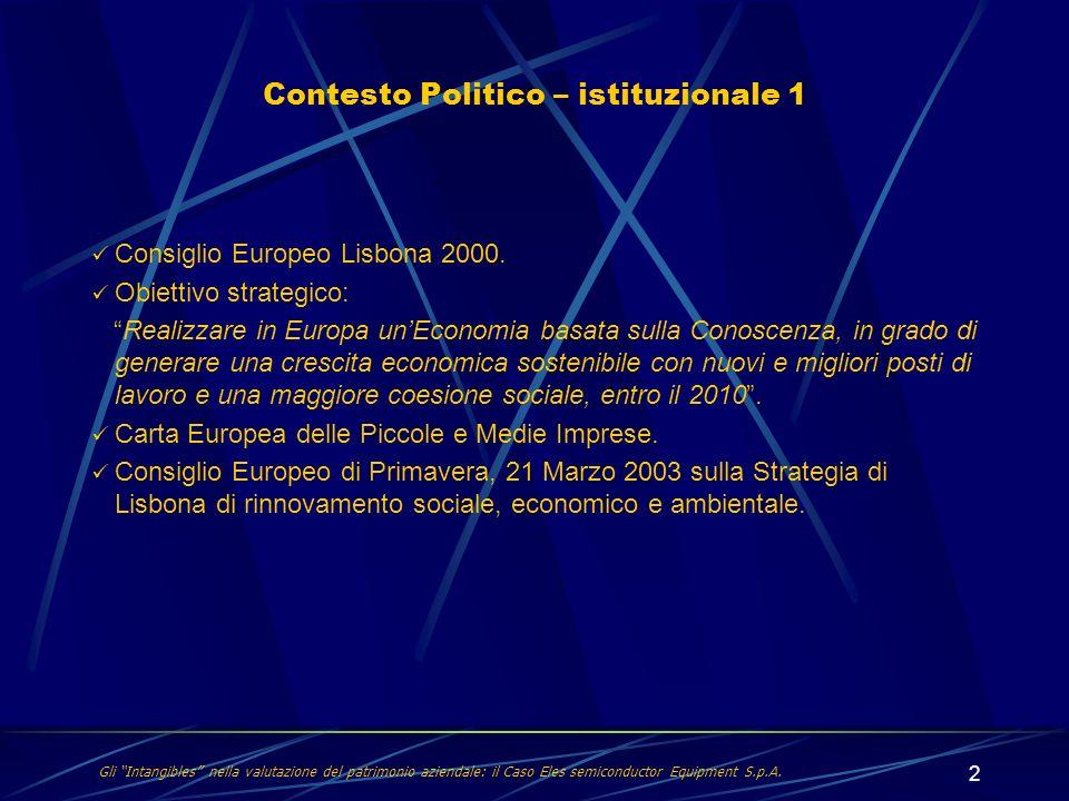 2 Contesto Politico – istituzionale 1 Gli Intangibles nella valutazione del patrimonio aziendale: il Caso Eles semiconductor Equipment S.p.A. Consigli