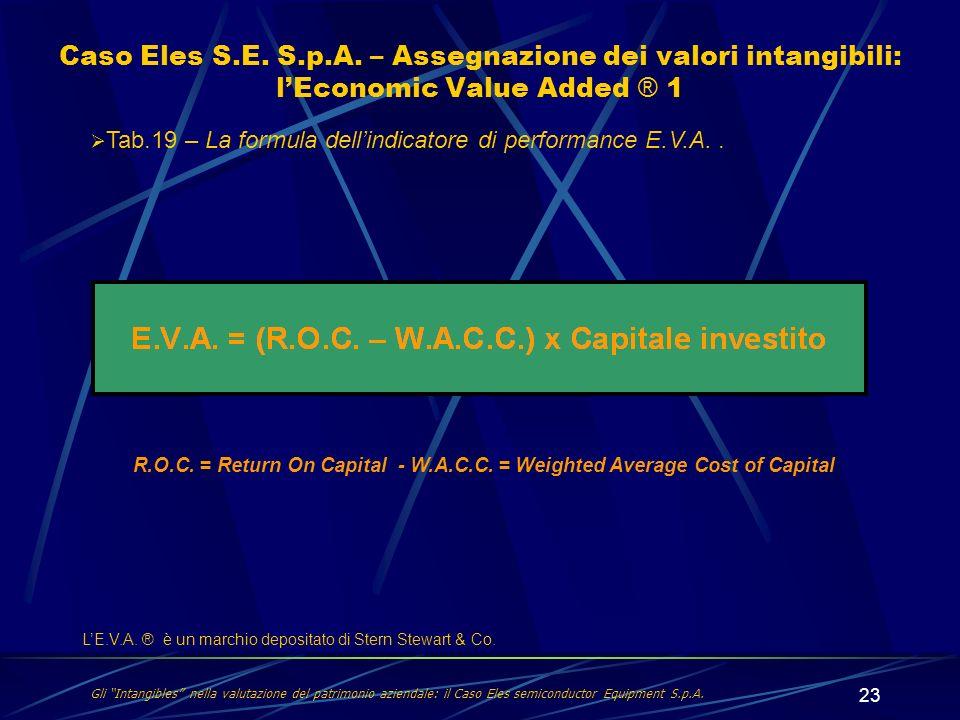 23 Gli Intangibles nella valutazione del patrimonio aziendale: il Caso Eles semiconductor Equipment S.p.A. Caso Eles S.E. S.p.A. – Assegnazione dei va