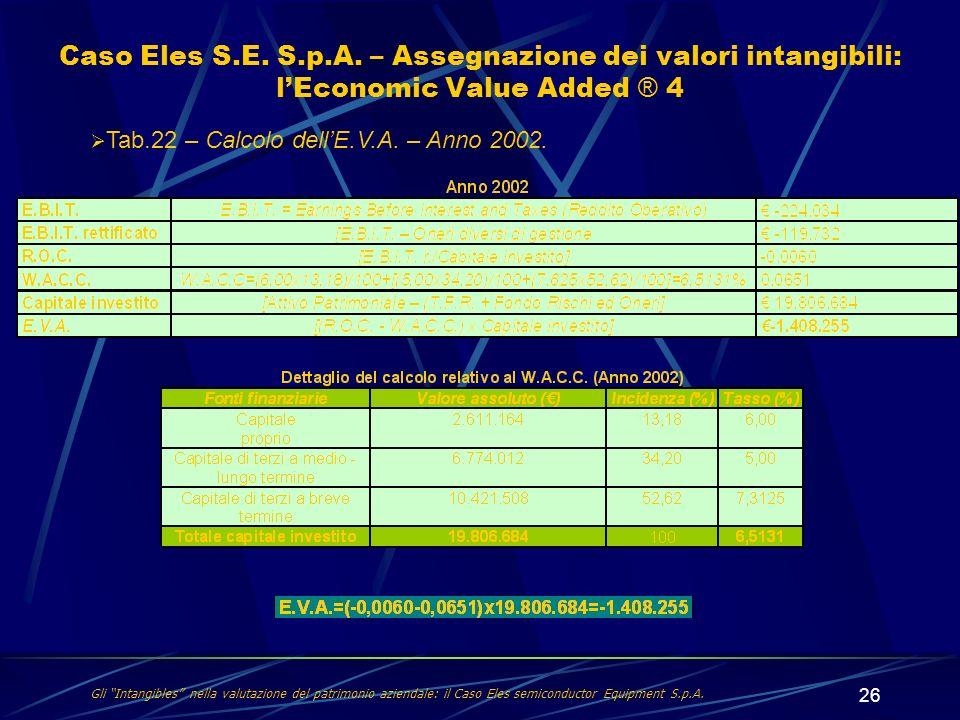 26 Caso Eles S.E. S.p.A. – Assegnazione dei valori intangibili: lEconomic Value Added ® 4 Tab.22 – Calcolo dellE.V.A. – Anno 2002. Gli Intangibles nel