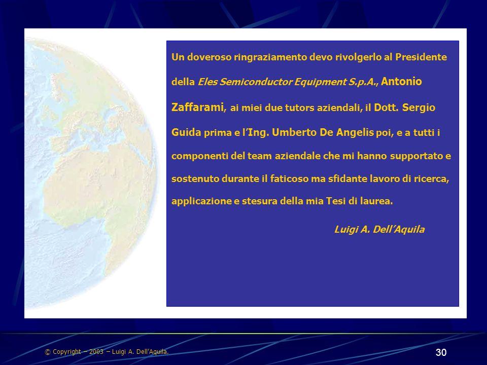 30 © Copyright – 2003 – Luigi A. DellAquila. Un doveroso ringraziamento devo rivolgerlo al Presidente della Eles Semiconductor Equipment S.p.A., Anton