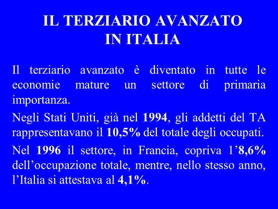 IL TERZIARIO AVANZATO IN ITALIA Il terziario avanzato è diventato in tutte le economie mature un settore di primaria importanza. Negli Stati Uniti, gi