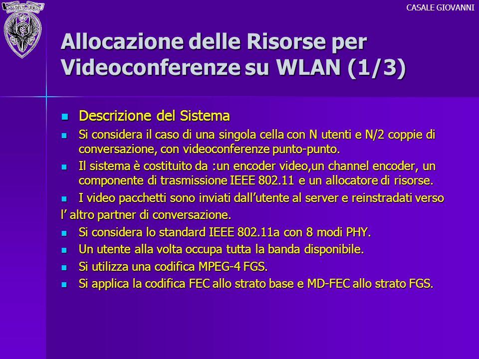 Allocazione delle Risorse per Videoconferenze su WLAN (1/3) Descrizione del Sistema Descrizione del Sistema Si considera il caso di una singola cella