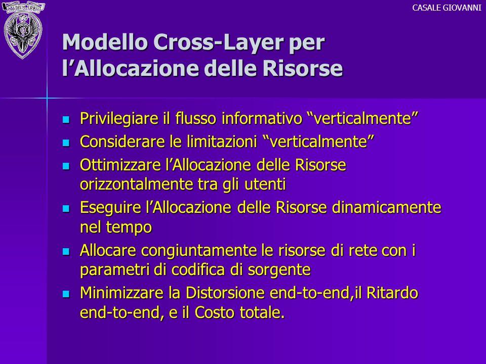 Modello Cross-Layer per lAllocazione delle Risorse Privilegiare il flusso informativo verticalmente Privilegiare il flusso informativo verticalmente C
