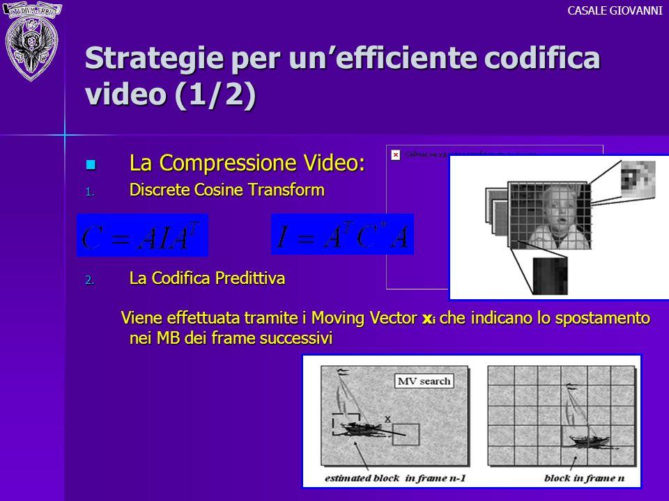 Strategie per unefficiente codifica video (1/2) La Compressione Video: La Compressione Video: 1. Discrete Cosine Transform 2. La Codifica Predittiva V