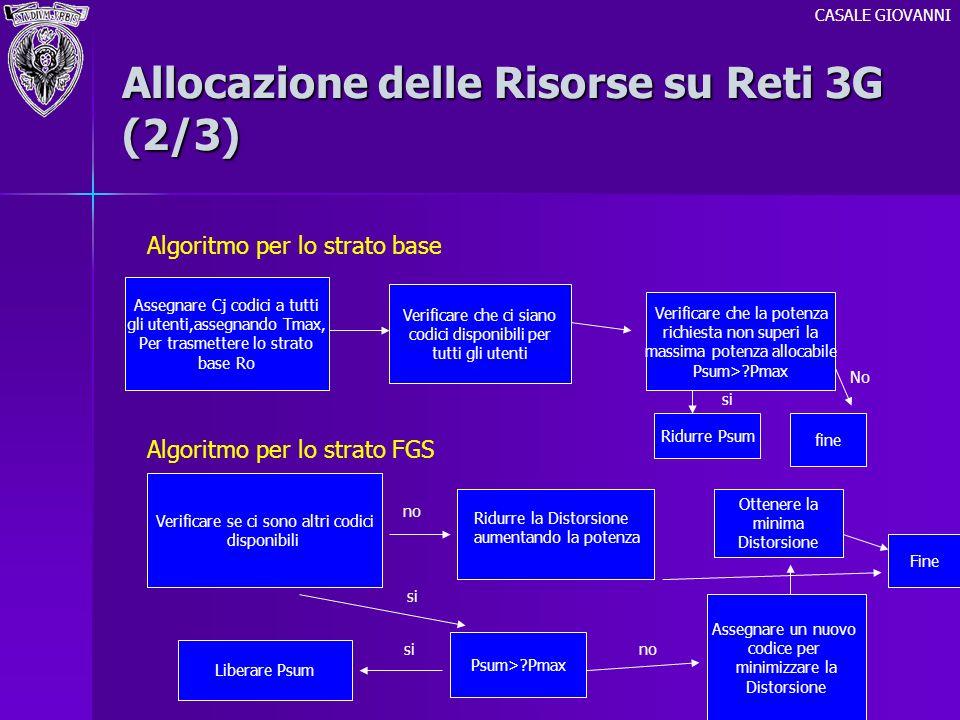 Allocazione delle Risorse su Reti 3G (2/3) Algoritmo per lo strato base Assegnare Cj codici a tutti gli utenti,assegnando Tmax, Per trasmettere lo str