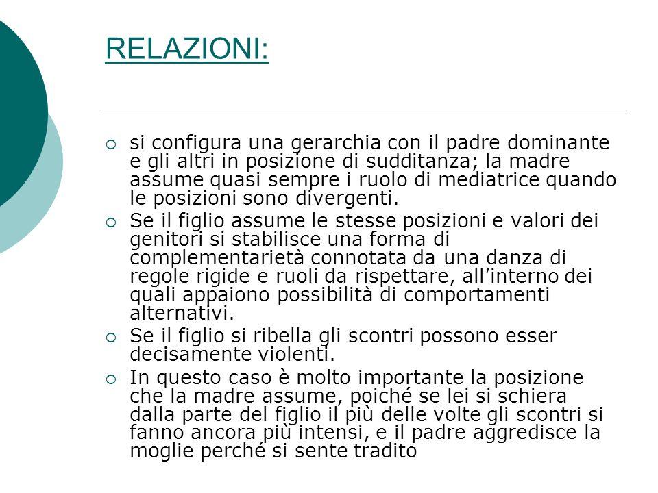 RELAZIONI: si configura una gerarchia con il padre dominante e gli altri in posizione di sudditanza; la madre assume quasi sempre i ruolo di mediatric