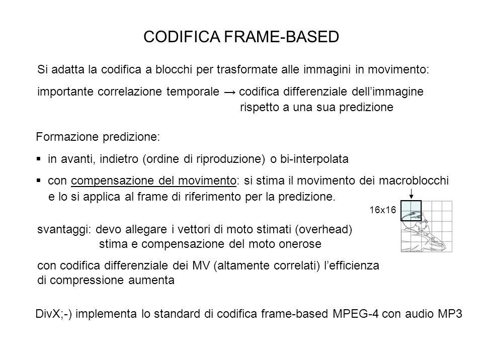 CODIFICA FRAME-BASED Si adatta la codifica a blocchi per trasformate alle immagini in movimento: importante correlazione temporale codifica differenzi