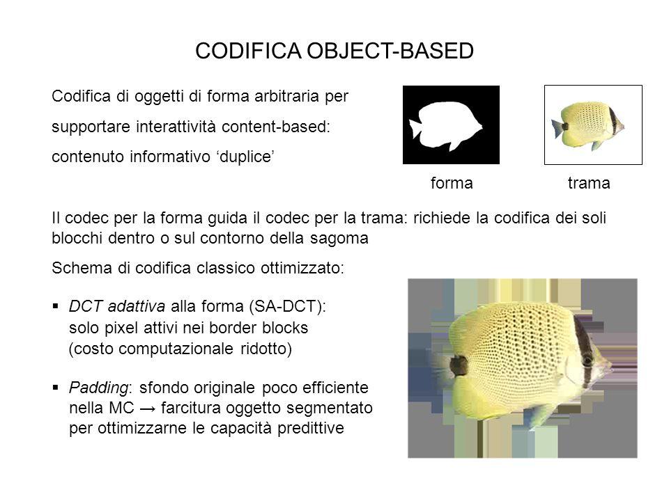 CODIFICA OBJECT-BASED Codifica di oggetti di forma arbitraria per supportare interattività content-based: contenuto informativo duplice formatrama Il