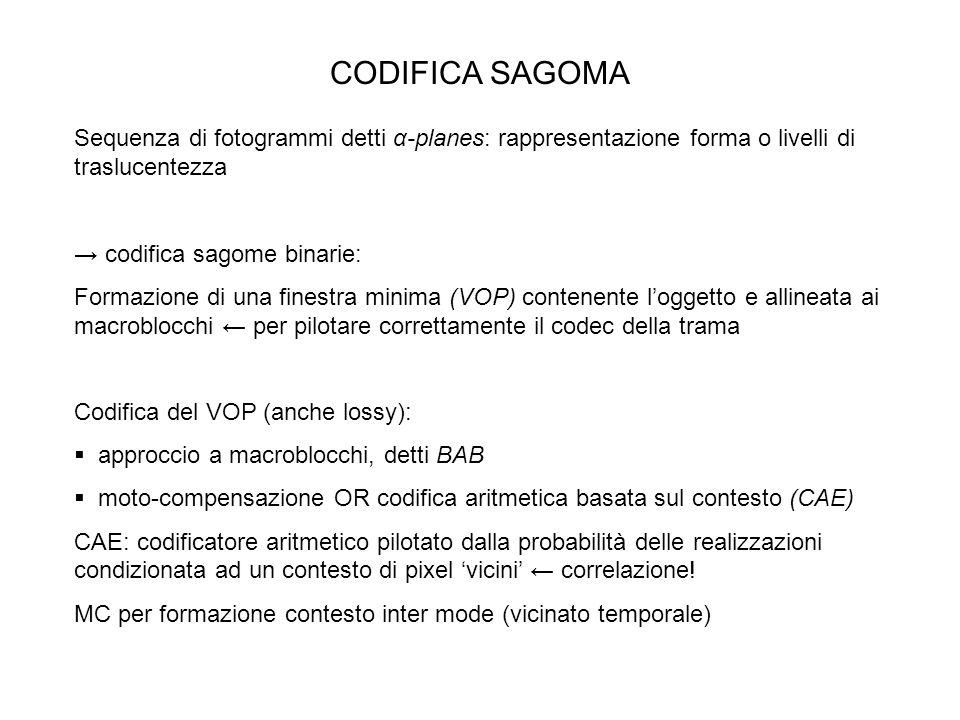 CODIFICA SAGOMA Sequenza di fotogrammi detti α-planes: rappresentazione forma o livelli di traslucentezza codifica sagome binarie: Formazione di una finestra minima (VOP) contenente loggetto e allineata ai macroblocchi per pilotare correttamente il codec della trama Codifica del VOP (anche lossy): approccio a macroblocchi, detti BAB moto-compensazione OR codifica aritmetica basata sul contesto (CAE) CAE: codificatore aritmetico pilotato dalla probabilità delle realizzazioni condizionata ad un contesto di pixel vicini correlazione.