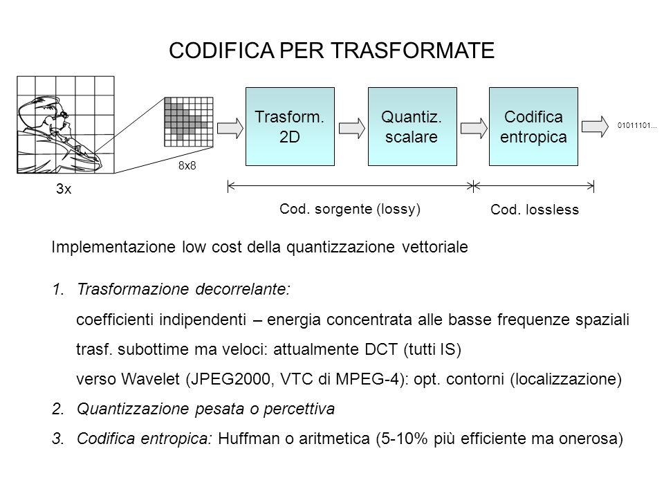 CODIFICA PER TRASFORMATE 8x8 Codifica entropica Quantiz. scalare Trasform. 2D 01011101... 1.Trasformazione decorrelante: coefficienti indipendenti – e