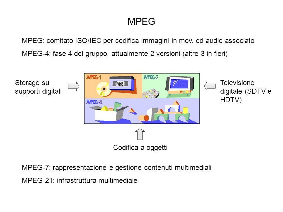MPEG-4 Mira allintegrazione di 3 campi applicativi della tecnologia dellinformazione Obiettivi: efficienza di compressione per ampia gamma di bitrates e tipi di dato interattività basata sui contenuti approccio ad oggetti accesso universale rappresentazione robusta e scalabilità Sequenza tradizionale (frame based) Oggetto di forma arbitraria (arbitrary shaped) MPEG-4 computer TV telecom.