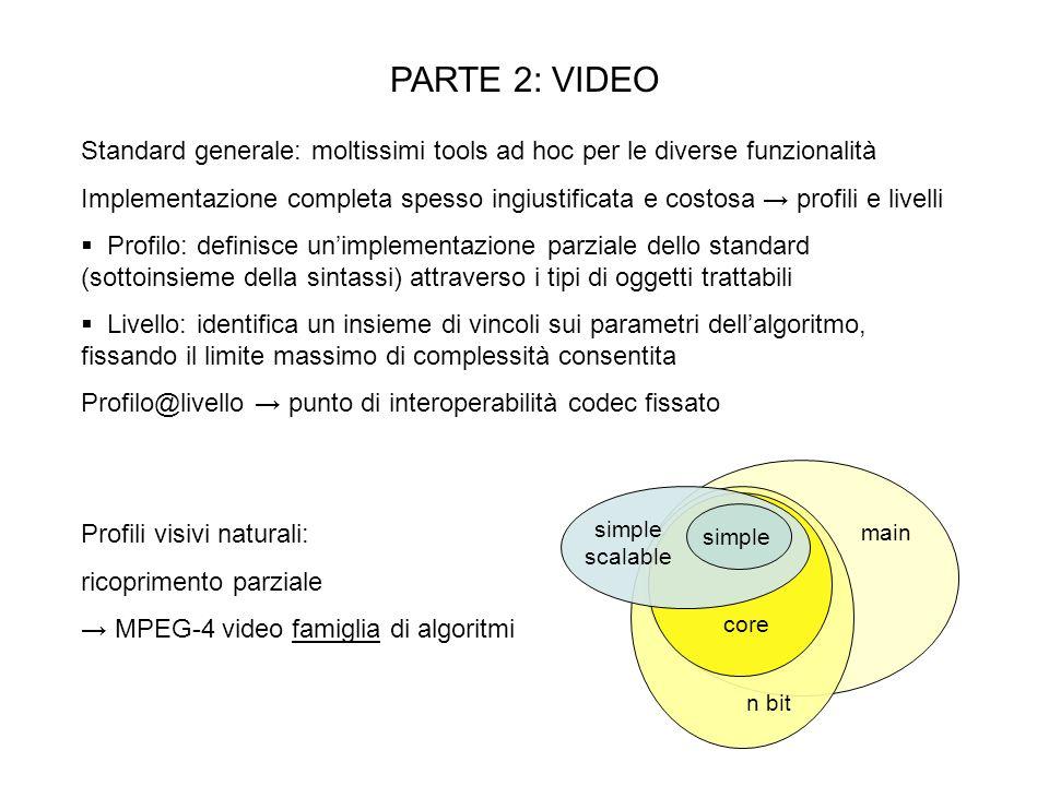 CODIFICA FRAME-BASED Si adatta la codifica a blocchi per trasformate alle immagini in movimento: importante correlazione temporale codifica differenziale dellimmagine rispetto a una sua predizione Formazione predizione: in avanti, indietro (ordine di riproduzione) o bi-interpolata con compensazione del movimento: si stima il movimento dei macroblocchi e lo si applica al frame di riferimento per la predizione.