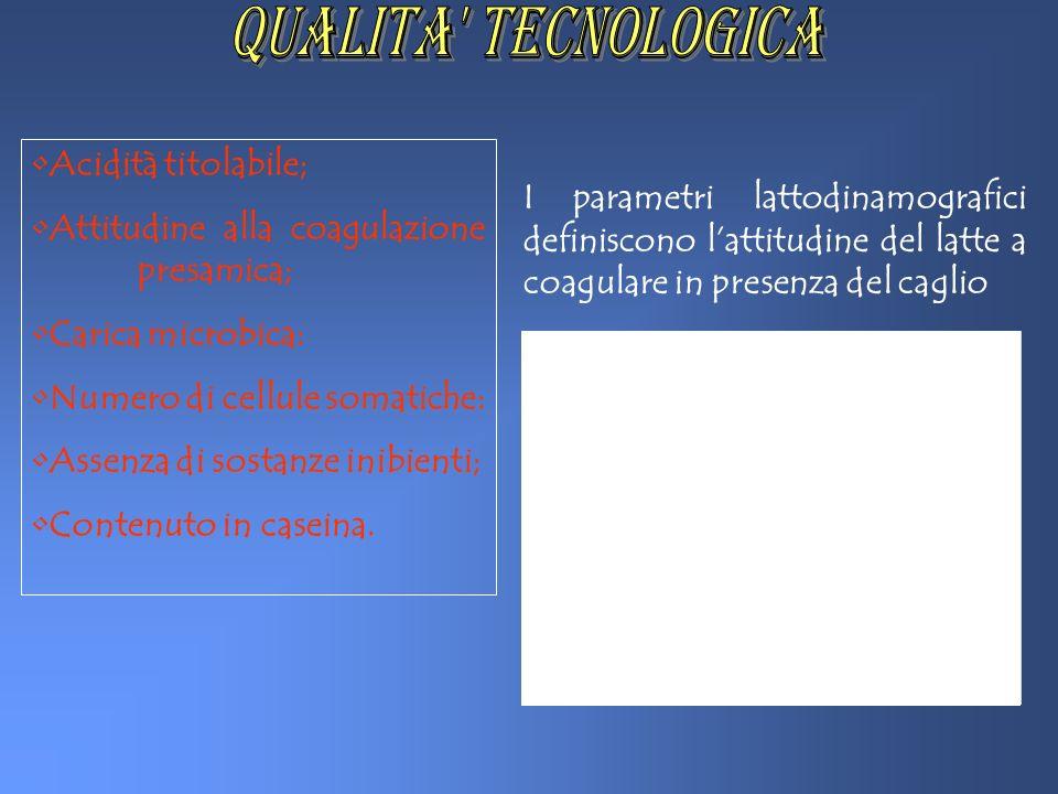 Acidità titolabile; Attitudine alla coagulazione presamica; Carica microbica: Numero di cellule somatiche: Assenza di sostanze inibienti; Contenuto in