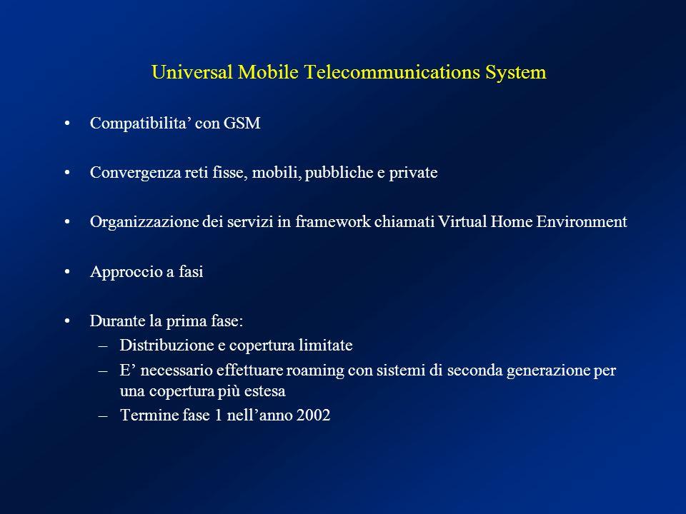 NETWORK SERVICE AREA UMTS SERVICE AREA Area di servizio delle reti di tutti gli operatori aderenti a UMTS PLMN SERVICE AREAArea di copertura della rete di un singolo operatore MSC/VLR SERVICE AREA Area di competenza di un MSC e del VLR in esso integrato SGSN AREAArea di competenza di un singolo SGSN LOCATION AREA Area nella quale la MS può muoversi senza provocare aggiornamento della posizione nel VLR ROUTING AREA Area nella quale la MS può muoversi senza aggiornamento della sua posizione nel SGSN CELLAArea gestita da un singolo Node B