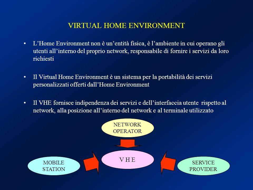 VIRTUAL HOME ENVIRONMENT LHome Environment non è unentità fisica, è lambiente in cui operano gli utenti allinterno del proprio network, responsabile di fornire i servizi da loro richiesti Il Virtual Home Environment è un sistema per la portabilità dei servizi personalizzati offerti dallHome Environment Il VHE fornisce indipendenza dei servizi e dellinterfaccia utente rispetto al network, alla posizione allinterno del network e al terminale utilizzato NETWORK OPERATOR V H E MOBILE STATION SERVICE PROVIDER