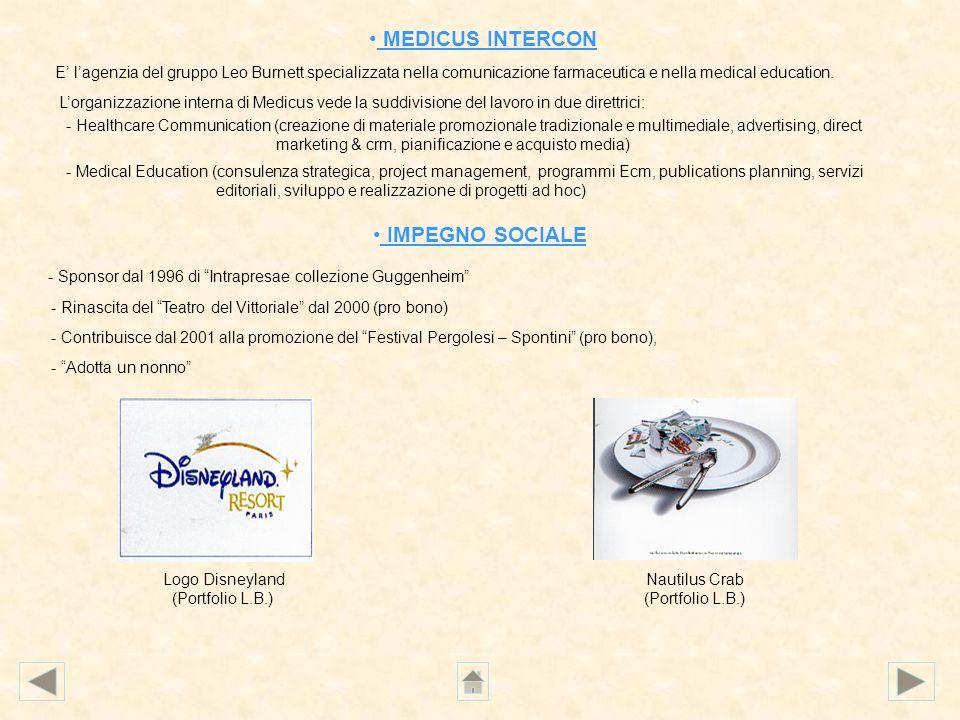 MEDICUS INTERCON E lagenzia del gruppo Leo Burnett specializzata nella comunicazione farmaceutica e nella medical education. Lorganizzazione interna d
