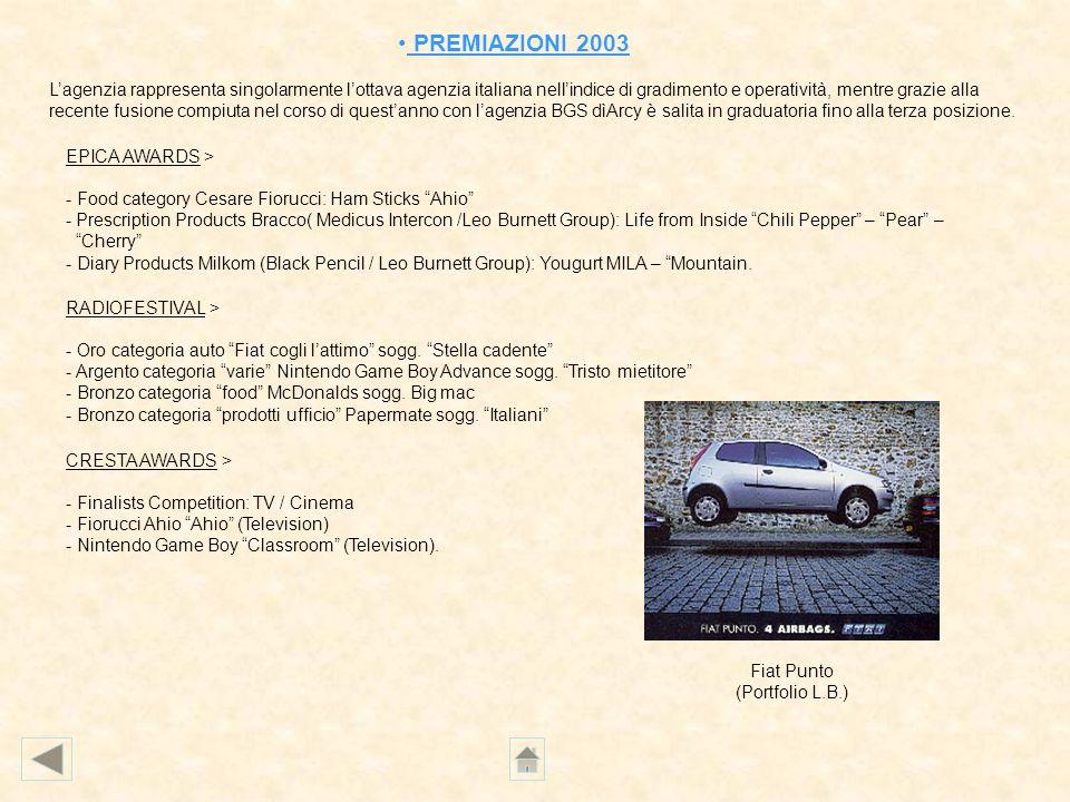 PREMIAZIONI 2003 Lagenzia rappresenta singolarmente lottava agenzia italiana nellindice di gradimento e operatività, mentre grazie alla recente fusion