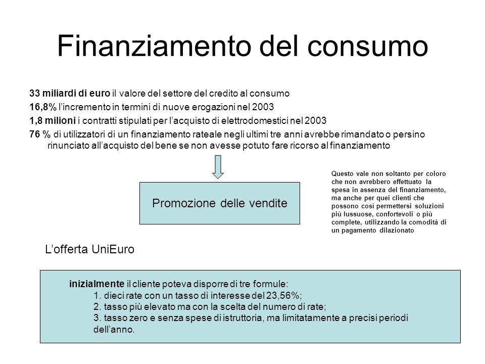 Finanziamento del consumo 33 miliardi di euro il valore del settore del credito al consumo 16,8% lincremento in termini di nuove erogazioni nel 2003 1