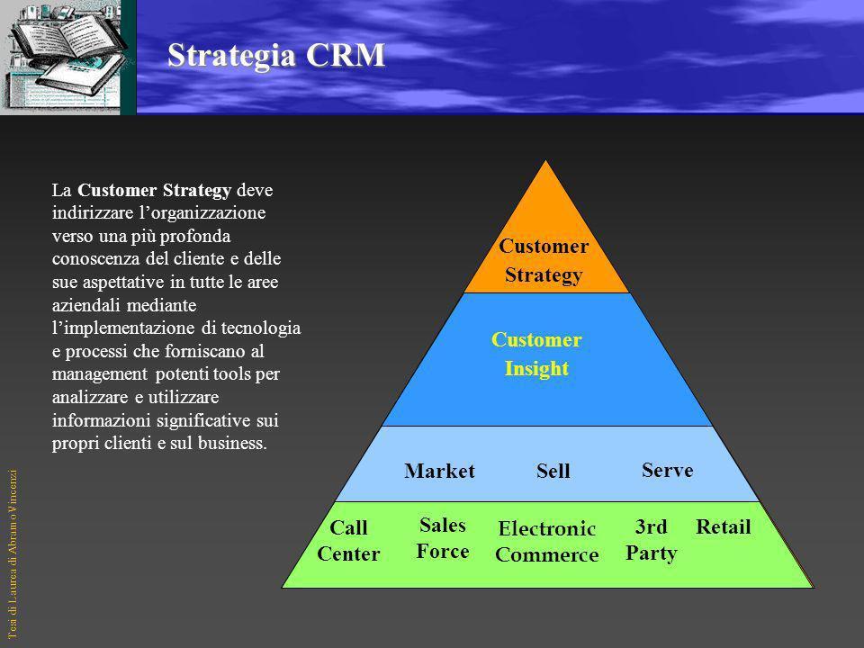 Tesi di Laurea di Abramo Vincenzi Customer Relationship Management Si definisce CRM come: un approccio gestionale che permette alle aziende di identif