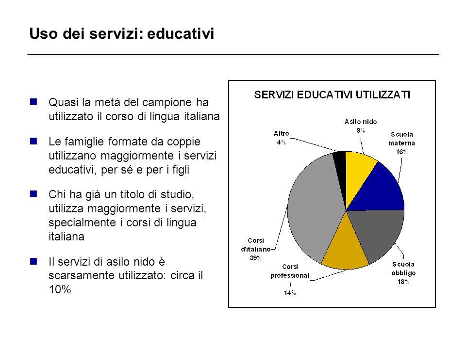 Uso dei servizi: educativi nQuasi la metà del campione ha utilizzato il corso di lingua italiana nLe famiglie formate da coppie utilizzano maggiorment