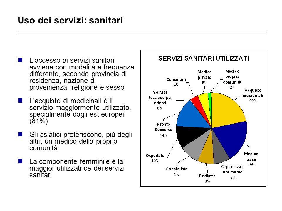 Uso dei servizi: sanitari nLaccesso ai servizi sanitari avviene con modalità e frequenza differente, secondo provincia di residenza, nazione di proven