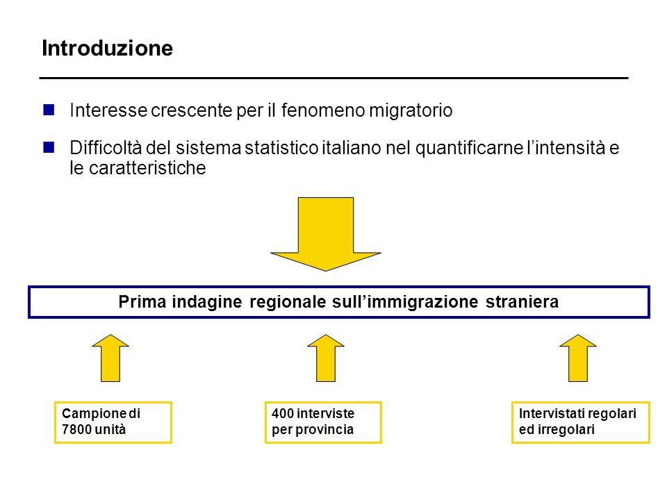 Introduzione nInteresse crescente per il fenomeno migratorio nDifficoltà del sistema statistico italiano nel quantificarne lintensità e le caratteristiche Prima indagine regionale sullimmigrazione straniera Campione di 7800 unità 400 interviste per provincia Intervistati regolari ed irregolari