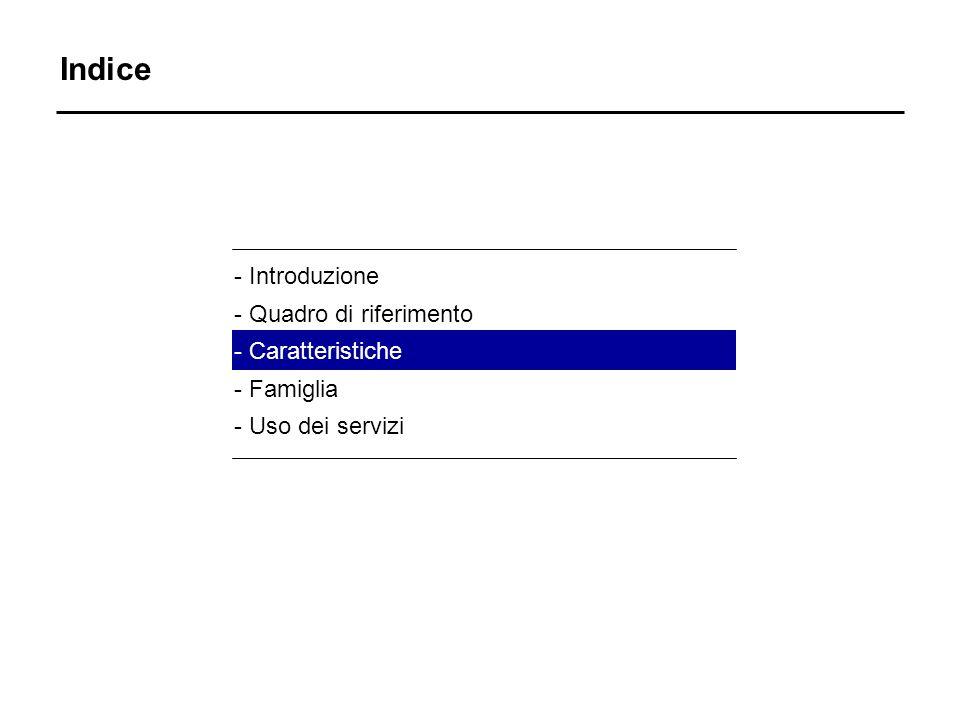 Indice - Introduzione - Quadro di riferimento - Caratteristiche - Famiglia - Uso dei servizi