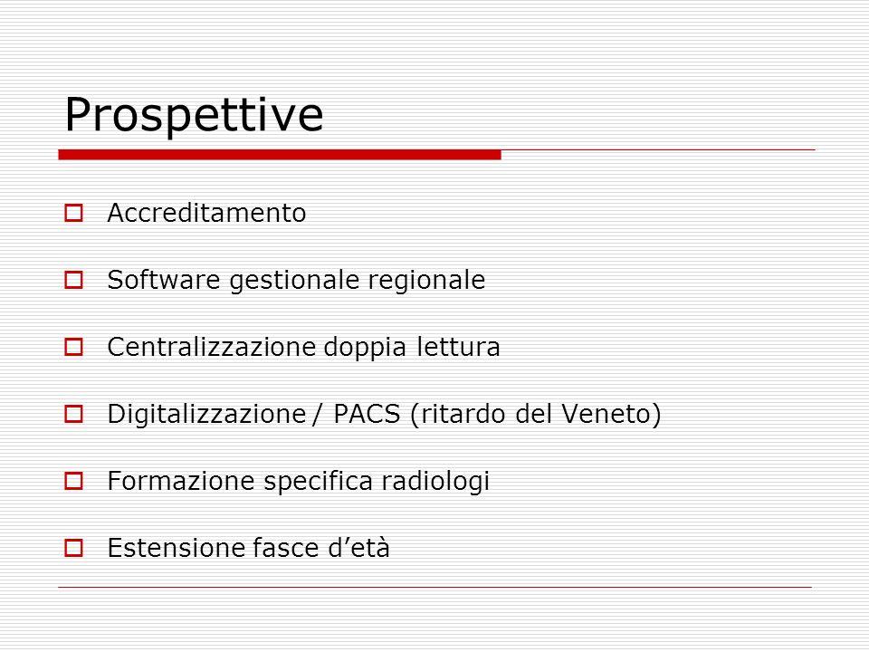 Prospettive Accreditamento Software gestionale regionale Centralizzazione doppia lettura Digitalizzazione / PACS (ritardo del Veneto) Formazione speci
