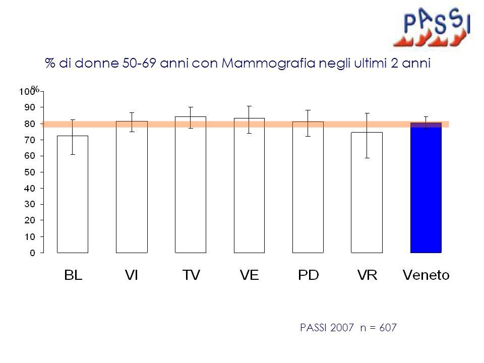 % di donne 50-69 anni con Mammografia negli ultimi 2 anni PASSI 2007 n = 607