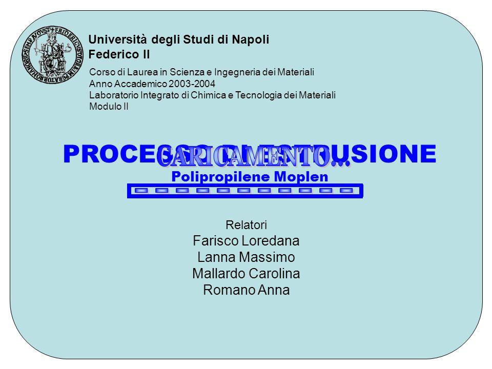 Corso di Laurea in Scienza e Ingegneria dei Materiali Anno Accademico 2003-2004 Laboratorio Integrato di Chimica e Tecnologia dei Materiali Modulo II