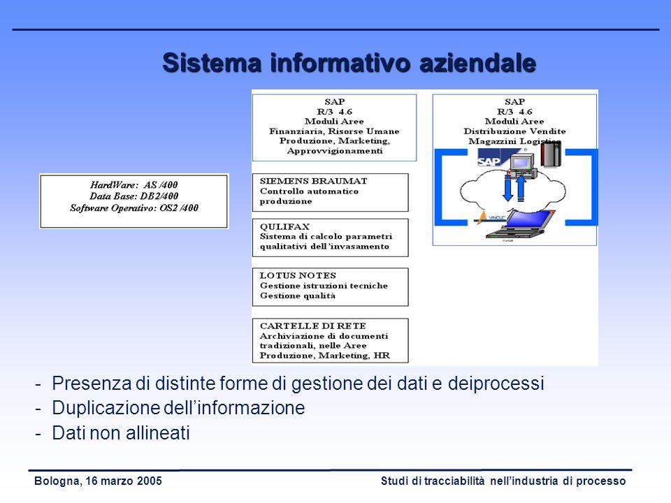 Studi di tracciabilità nellindustria di processoBologna, 16 marzo 2005 Studio e determinazione dei lotti tracciabili - Distinzione tra lotto di produz