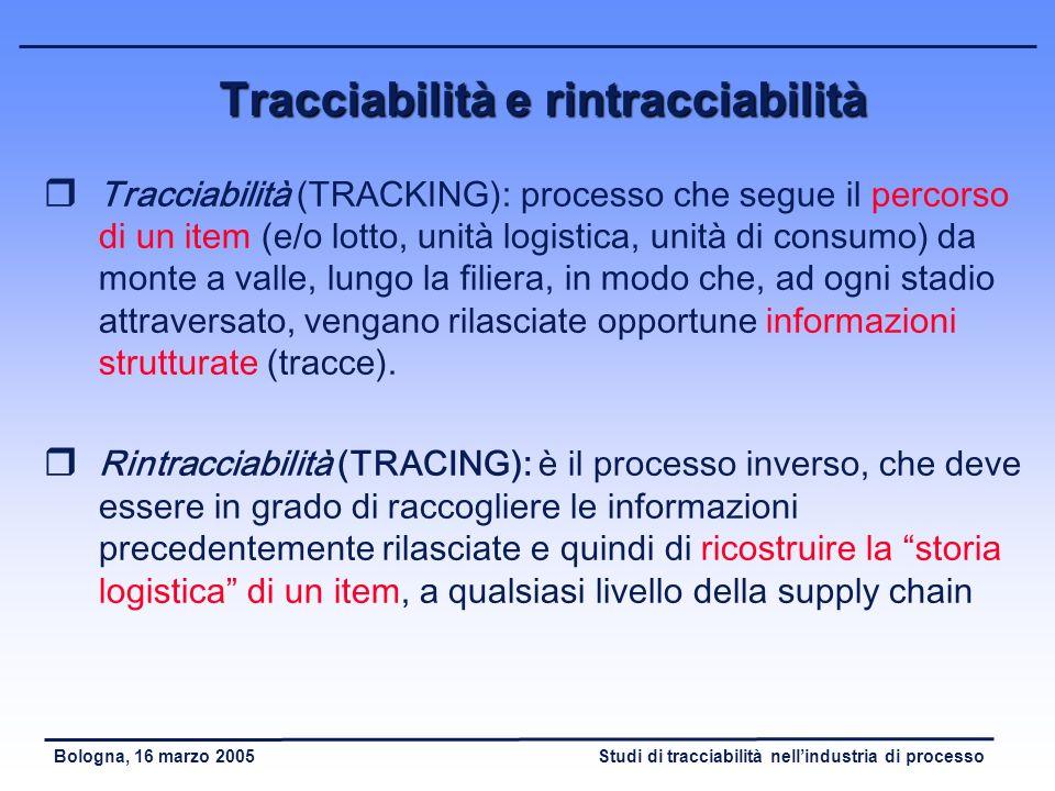 Studi di tracciabilità nellindustria di processoBologna, 16 marzo 2005 Tracciabilità e rintracciabilità r Tracciabilità (TRACKING): processo che segue il percorso di un item (e/o lotto, unità logistica, unità di consumo) da monte a valle, lungo la filiera, in modo che, ad ogni stadio attraversato, vengano rilasciate opportune informazioni strutturate (tracce).