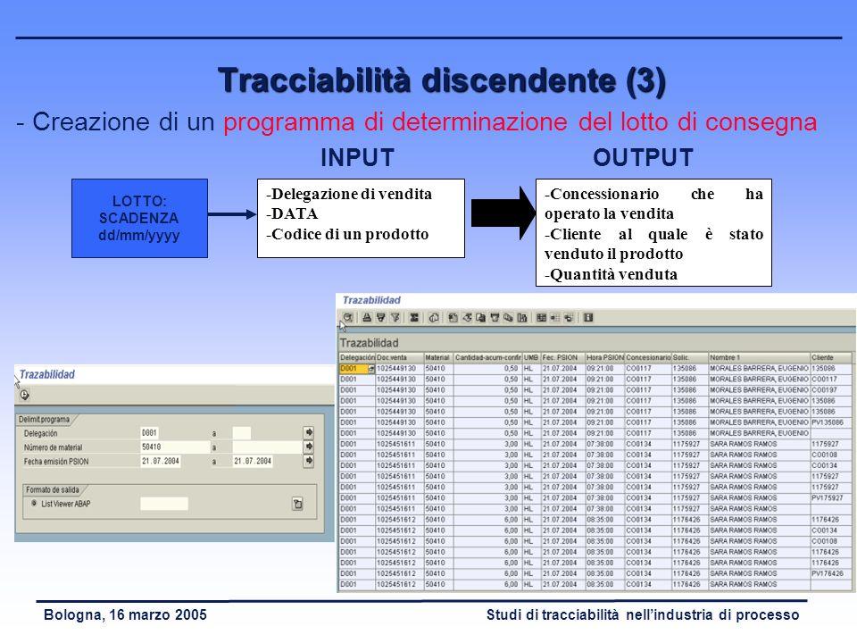 Studi di tracciabilità nellindustria di processoBologna, 16 marzo 2005 Tracciabilità discendente (2) - Modellizzazione del processo: tracciabilità del