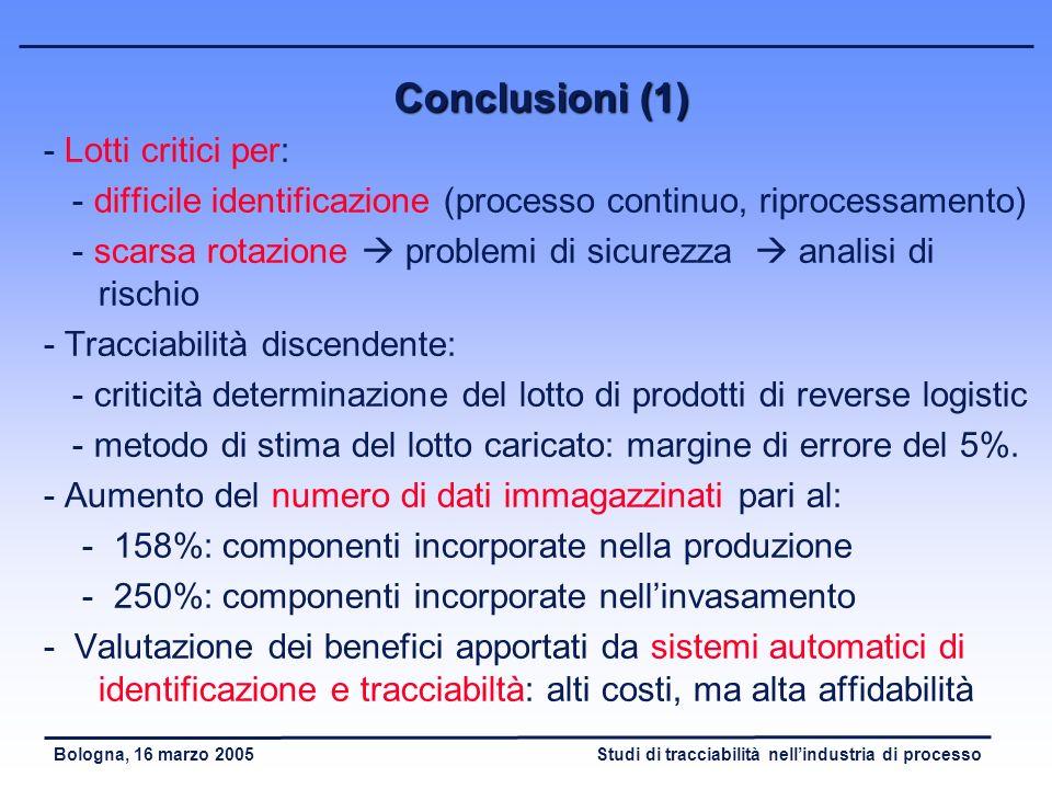 Studi di tracciabilità nellindustria di processoBologna, 16 marzo 2005 Tracciabilità discendente (3) - Creazione di un programma di determinazione del