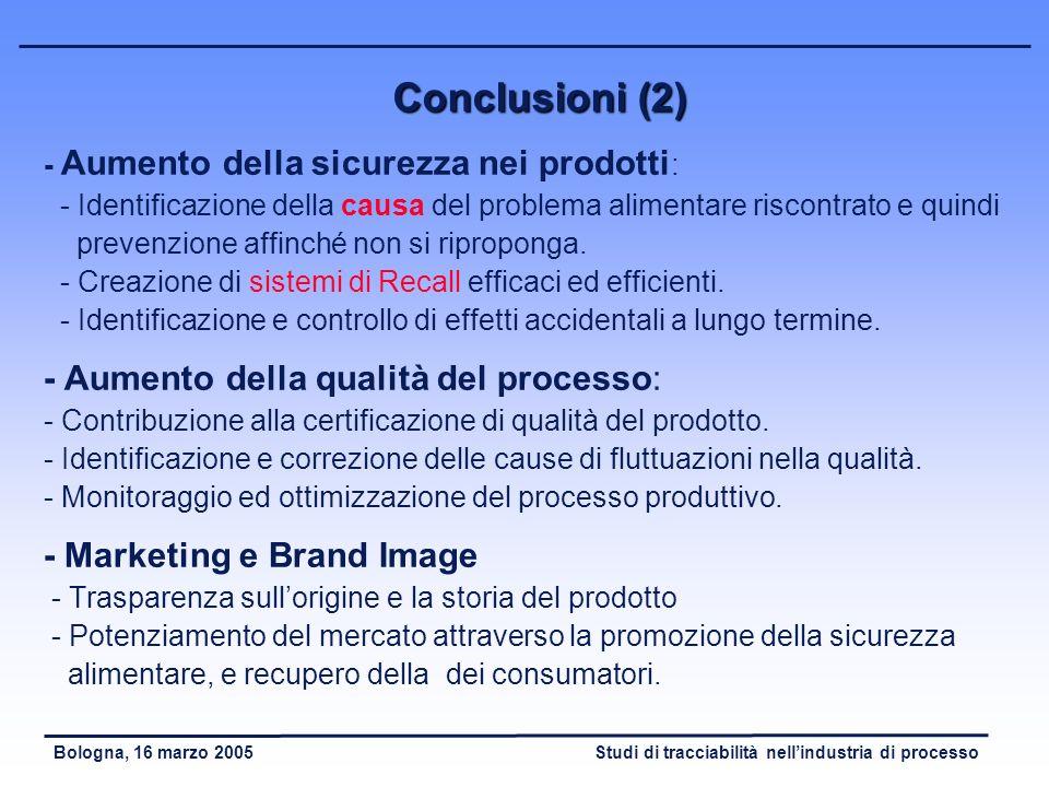 Studi di tracciabilità nellindustria di processoBologna, 16 marzo 2005 Conclusioni (1) - Lotti critici per: - difficile identificazione (processo cont