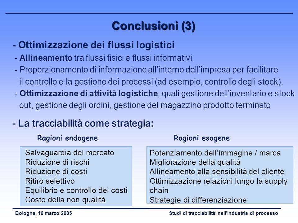 Studi di tracciabilità nellindustria di processoBologna, 16 marzo 2005 Conclusioni (2) - Aumento della sicurezza nei prodotti : - Identificazione dell