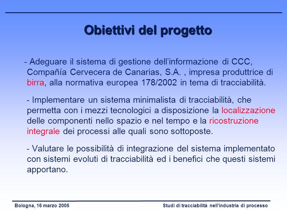 Studi di tracciabilità nellindustria di processoBologna, 16 marzo 2005 Obiettivi del progetto - Adeguare il sistema di gestione dellinformazione di CCC, Compañía Cervecera de Canarias, S.A., impresa produttrice di birra, alla normativa europea 178/2002 in tema di tracciabilità.