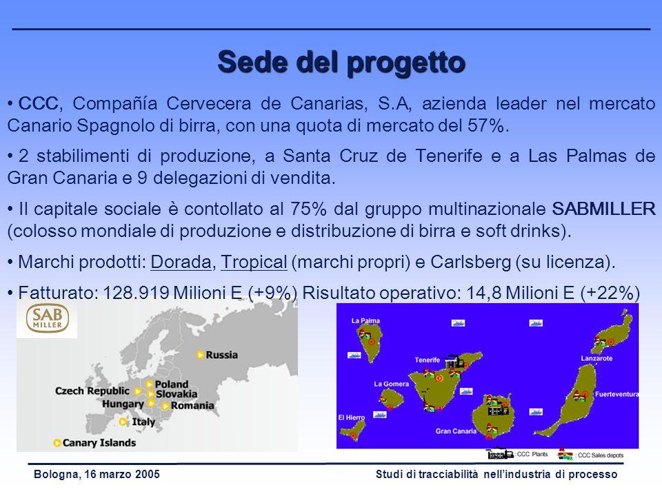 Studi di tracciabilità nellindustria di processoBologna, 16 marzo 2005 Sede del progetto CCC, Compañía Cervecera de Canarias, S.A, azienda leader nel mercato Canario Spagnolo di birra, con una quota di mercato del 57%.