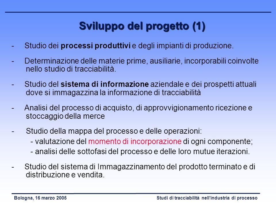 Studi di tracciabilità nellindustria di processoBologna, 16 marzo 2005 Sviluppo del progetto (1) - Studio dei processi produttivi e degli impianti di produzione.