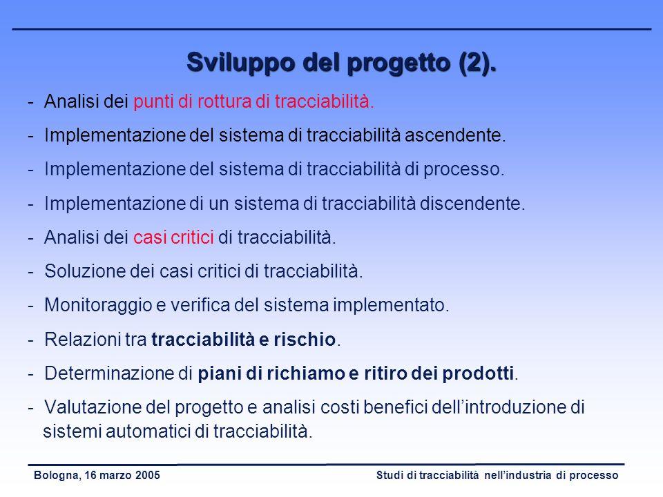 Studi di tracciabilità nellindustria di processoBologna, 16 marzo 2005 Conclusioni (2) - Aumento della sicurezza nei prodotti : - Identificazione della causa del problema alimentare riscontrato e quindi prevenzione affinché non si riproponga.