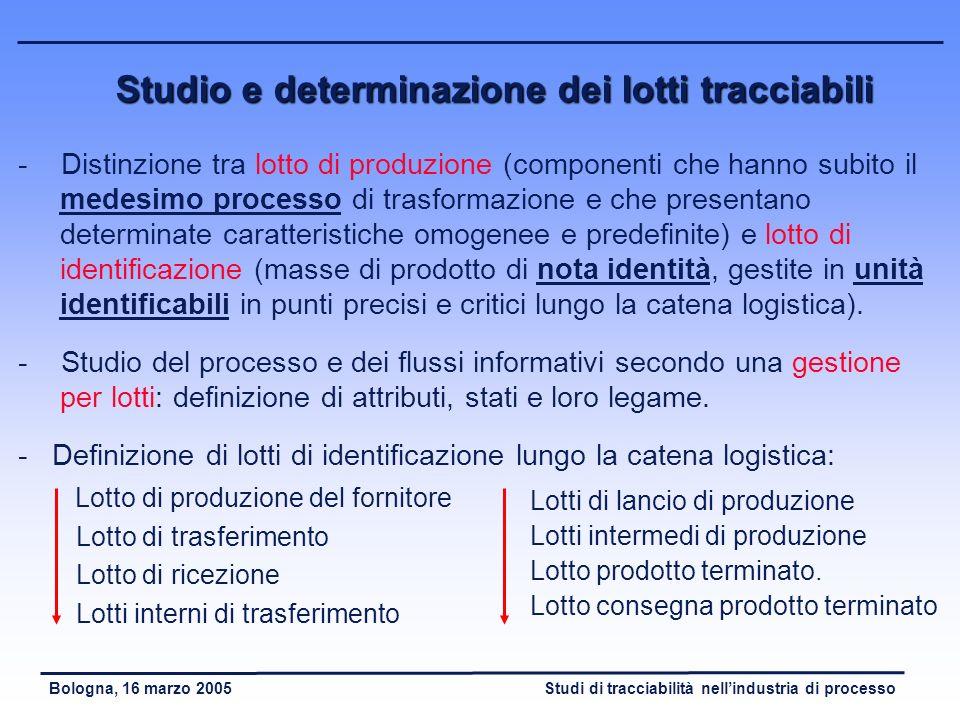 Studi di tracciabilità nellindustria di processoBologna, 16 marzo 2005 Sviluppo del progetto (2). - Analisi dei punti di rottura di tracciabilità. - I