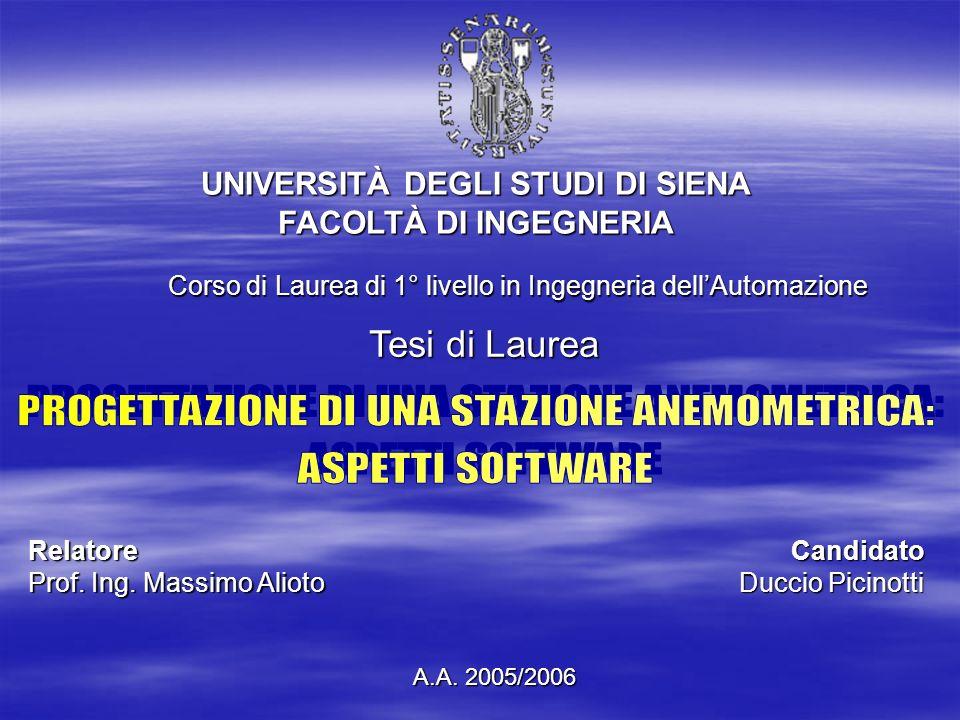 Candidato Duccio Picinotti UNIVERSITÀ DEGLI STUDI DI SIENA FACOLTÀ DI INGEGNERIA Corso di Laurea di 1° livello in Ingegneria dellAutomazione Tesi di L