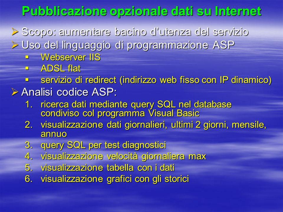 Pubblicazione opzionale dati su Internet Scopo: aumentare bacino dutenza del servizio Scopo: aumentare bacino dutenza del servizio Uso del linguaggio