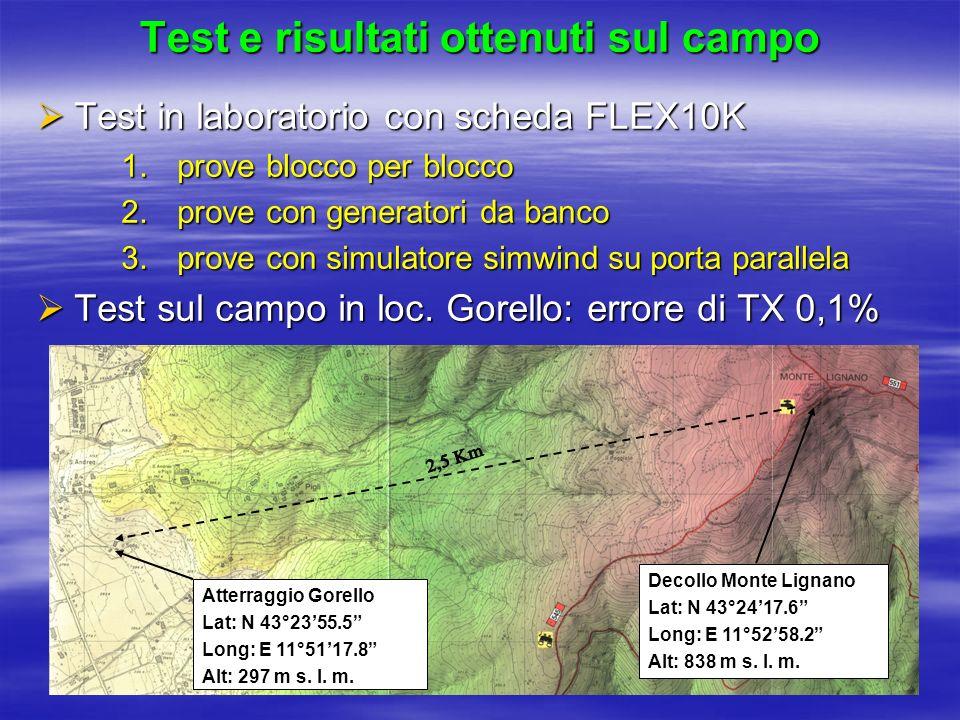 Test e risultati ottenuti sul campo Test in laboratorio con scheda FLEX10K Test in laboratorio con scheda FLEX10K 1.prove blocco per blocco 2.prove co