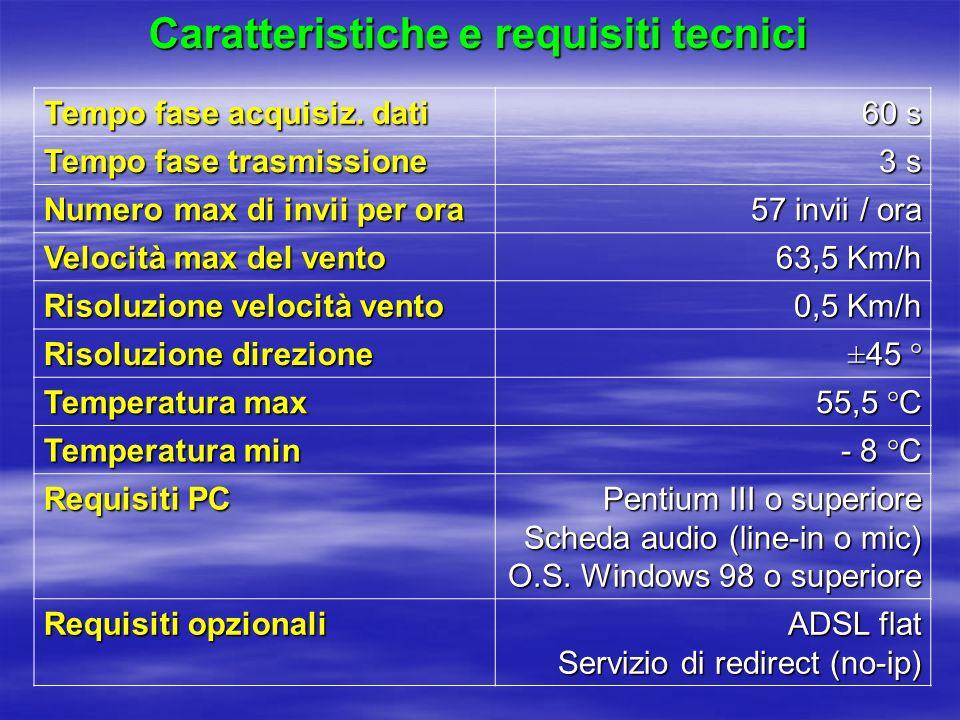 Caratteristiche e requisiti tecnici Tempo fase acquisiz. dati 60 s Tempo fase trasmissione 3 s Numero max di invii per ora 57 invii / ora Velocità max