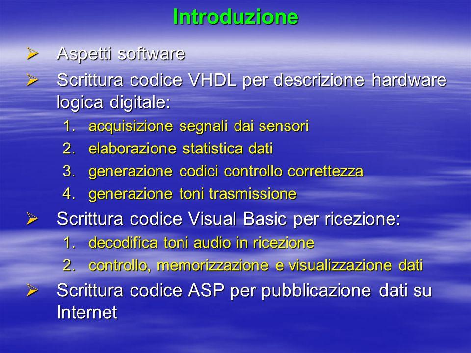 Introduzione Aspetti software Aspetti software Scrittura codice VHDL per descrizione hardware logica digitale: Scrittura codice VHDL per descrizione h